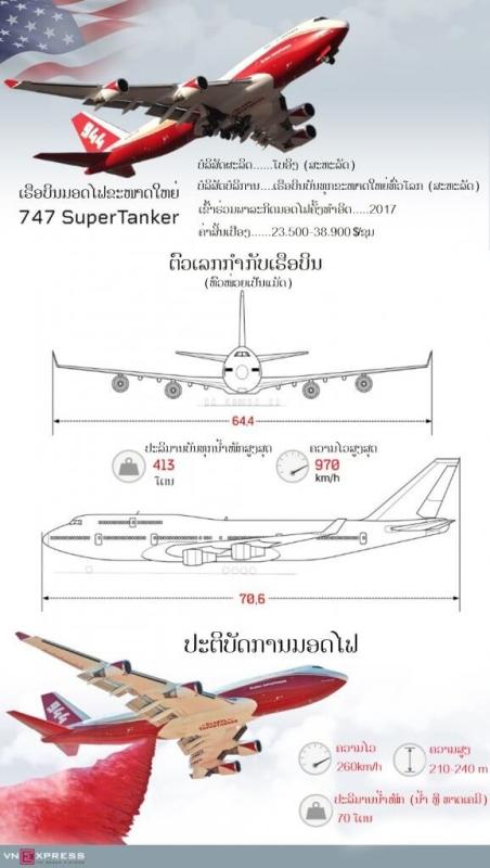 ເຮືອບິນມອດໄຟຂະໜາດໃຫຍ່  ຮຸ່ນ 747 - 556212 578x1024 - ເຮືອບິນມອດໄຟຂະໜາດໃຫຍ່  ຮຸ່ນ 747