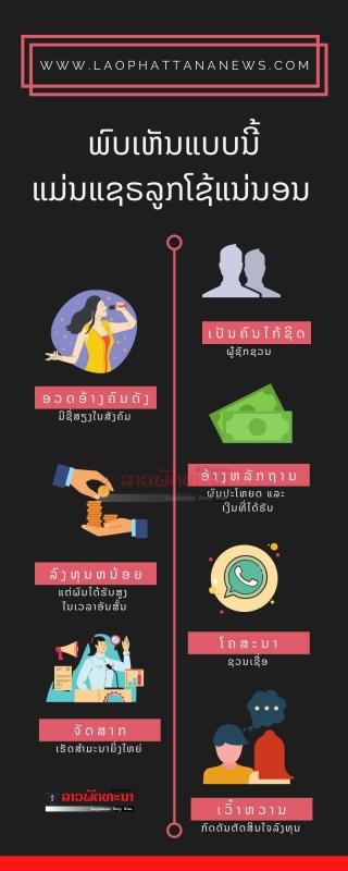 #ລະວັງ ພົບເຫັນແບບນີ້ແມ່ນແຊຣລູກໂຊ້ແນ່ນອນ - Turquoise Icons Process Infographic 1 1 - #ລະວັງ ພົບເຫັນແບບນີ້ແມ່ນແຊຣລູກໂຊ້ແນ່ນອນ