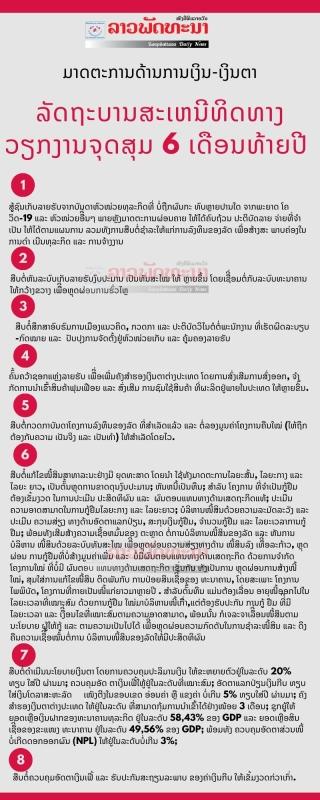 ລັດຖະບານສະເຫນີທິດທາງວຽກງານຈຸດສຸມ 6 ເດືອນທ້າຍປີ - Turquoise Icons Process Infographic 2 1 - ລັດຖະບານສະເຫນີທິດທາງວຽກງານຈຸດສຸມ 6 ເດືອນທ້າຍປີ
