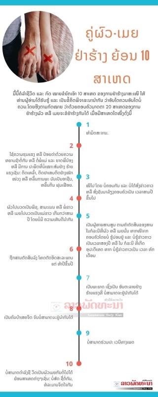 ຄູ່ຜົວ-ເມຍຢ່າຮ້າງ ຍ້ອນ 10 ສາເຫດ - Turquoise Icons Process Infographic 3 - ຄູ່ຜົວ-ເມຍຢ່າຮ້າງ ຍ້ອນ 10 ສາເຫດ