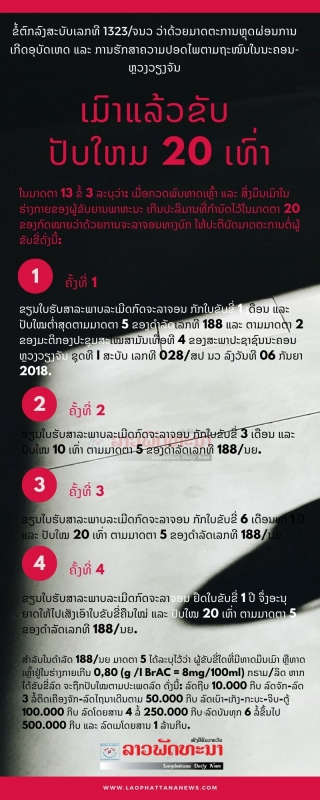ເມົາແລ້ວຂັບ ປັບໃຫມ 20 ເທົ່າ - Turquoise Icons Process Infographic 5 1 - ເມົາແລ້ວຂັບ ປັບໃຫມ 20 ເທົ່າ