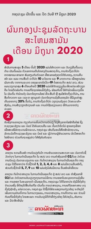 ຜົນກອງປະຊຸມລັດຖະບານ ສະໄຫມສາມັນ  ເດືອນ ມິຖຸນາ 2020 - Turquoise Icons Process Infographic 7 - ຜົນກອງປະຊຸມລັດຖະບານ ສະໄຫມສາມັນ  ເດືອນ ມິຖຸນາ 2020