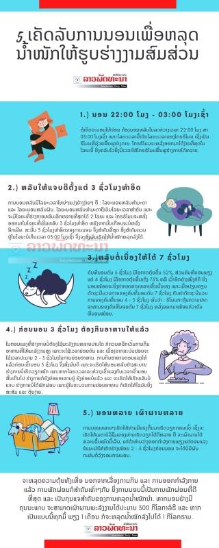 5 ເຄັດລັບການນອນເພື່ອຫລຸດນຳ້ໜັກໃຫ້ຮູບຮ່າງງາມສົມສ່ວນ - Turquoise Icons Process Infographic - 5 ເຄັດລັບການນອນເພື່ອຫລຸດນຳ້ໜັກໃຫ້ຮູບຮ່າງງາມສົມສ່ວນ