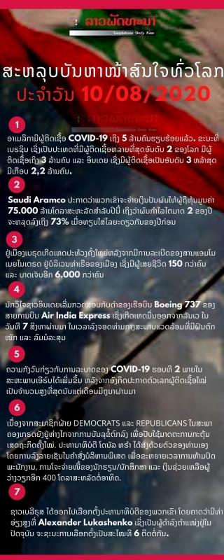 - Turquoise Icons Process Infographic 8 - ສະຫລຸບບັນຫາໜ້າສົນໃຈທົ່ວໂລກປະຈຳວັນທີ 10 ສິງຫາ 2020