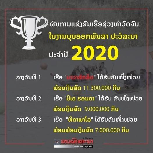 ຜົນການແຂ່ງຂັນເຮືອຊ່ວງ ທີ່ທ່າວັດຈັນ ໃນງານບຸນອອກພັນສາປະວໍລະນາ ປະຈຳປີ 2020