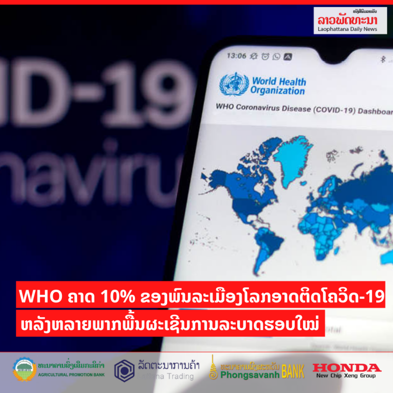 who ຄາດ 10% ຂອງພົນລະເມືອງໂລກອາດຕິດໂຄວິດ-19 ຫລັງຫລາຍພາກພື້ນຜະເຊີນການລະບາດຮອບໃໝ່ - WHO           10                                                                                   19 - WHO ຄາດ 10% ຂອງພົນລະເມືອງໂລກອາດຕິດໂຄວິດ-19 ຫລັງຫລາຍພາກພື້ນຜະເຊີນການລະບາດຮອບໃໝ່