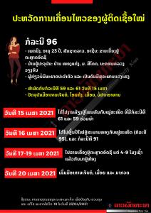 ເປີດປະຫວັດການເຄື່ອນໄຫວຂອງຜູ້ຕິດເຊື້ອໃໝ່ເບີ 96,102,103 - 96 212x300 - ເປີດປະຫວັດການເຄື່ອນໄຫວຂອງຜູ້ຕິດເຊື້ອໃໝ່ເບີ 96,102,103