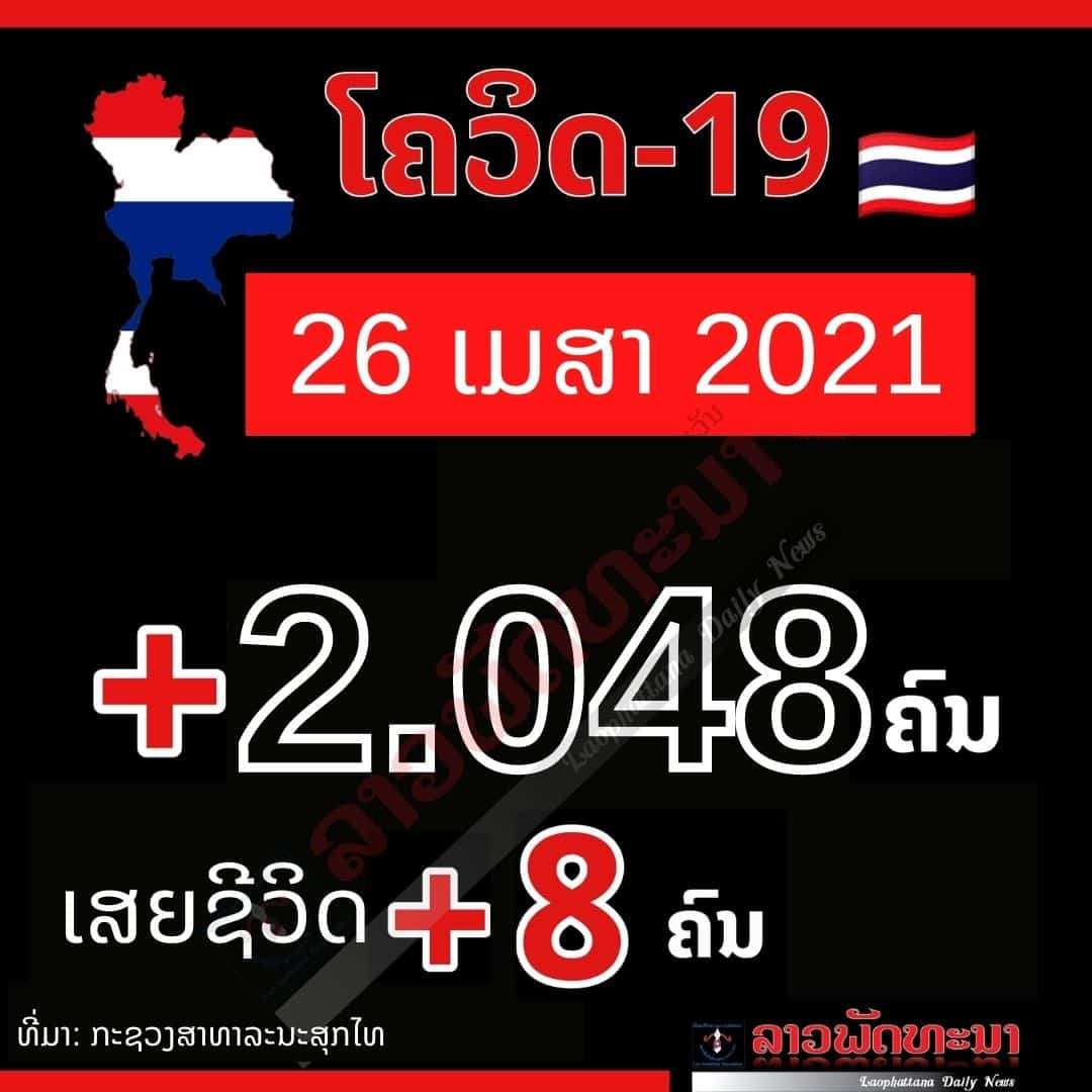 ສະຖານະການໂຄວິດໃນປະເທດໄທ, ວັນທີ 26 ເມສາ 2021 ພົບຜູ້ຕິດເຊື້ອເພີ່ມ 2.048 ຄົນ ແລະ ເສຍຊີວິດ 8 ຄົນ.