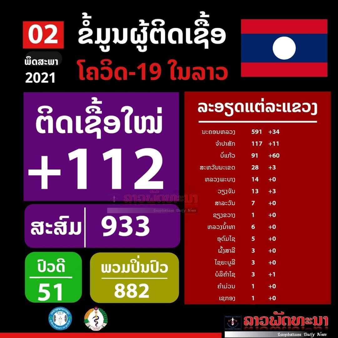 ສປປ ລາວ ມີຜູ້ຕິດເຊື້ອໂຄວິດ-19 ເພີ່ມ 112 ຄົນ ແຂວງບໍ່ແກ້ວ ມີ 60 ຄົນ - WhatsApp Image 2021 05 02 at 2 - ສປປ ລາວ ມີຜູ້ຕິດເຊື້ອໂຄວິດ-19 ເພີ່ມ 112 ຄົນ ແຂວງບໍ່ແກ້ວ ມີ 60 ຄົນ